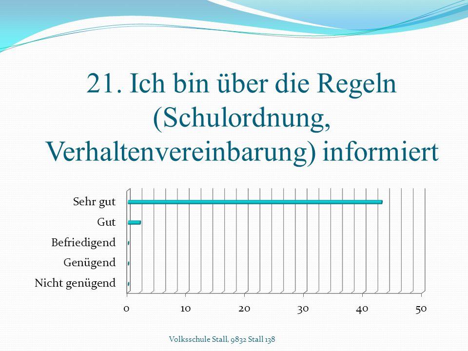 21. Ich bin über die Regeln (Schulordnung, Verhaltenvereinbarung) informiert Volksschule Stall, 9832 Stall 138