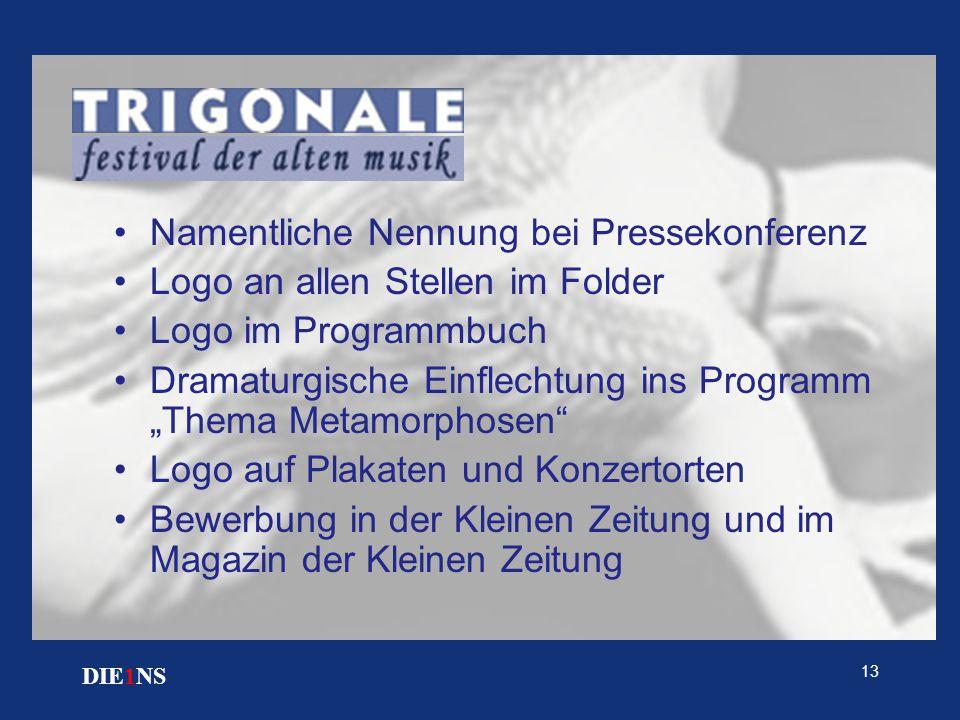 """13 DIE1NS Namentliche Nennung bei Pressekonferenz Logo an allen Stellen im Folder Logo im Programmbuch Dramaturgische Einflechtung ins Programm """"Thema"""