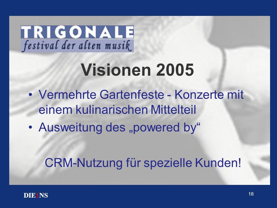 """18 DIE1NS Visionen 2005 Vermehrte Gartenfeste - Konzerte mit einem kulinarischen Mittelteil Ausweitung des """"powered by CRM-Nutzung für spezielle Kunden!"""