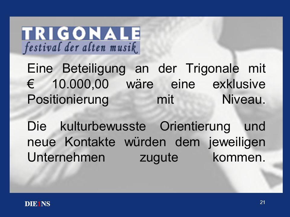 21 DIE1NS Eine Beteiligung an der Trigonale mit € 10.000,00 wäre eine exklusive Positionierung mit Niveau. Die kulturbewusste Orientierung und neue Ko