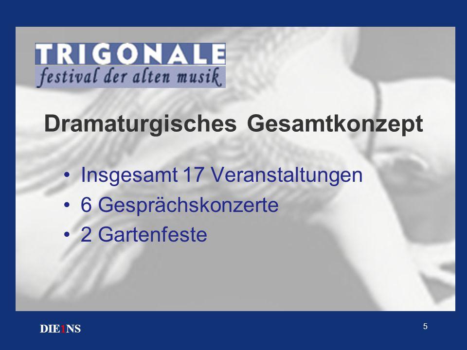 5 DIE1NS Insgesamt 17 Veranstaltungen 6 Gesprächskonzerte 2 Gartenfeste Dramaturgisches Gesamtkonzept
