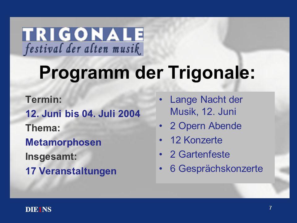 7 DIE1NS Programm der Trigonale: Termin: 12. Juni bis 04. Juli 2004 Thema: Metamorphosen Insgesamt: 17 Veranstaltungen Lange Nacht der Musik, 12. Juni