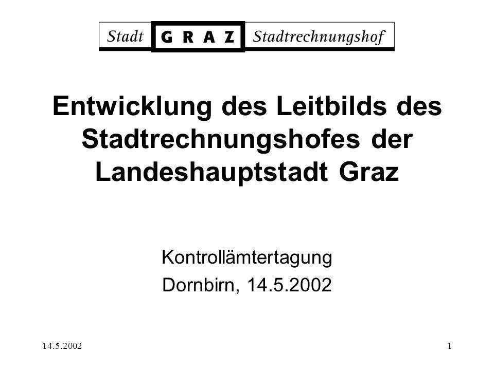 14.5.20021 Entwicklung des Leitbilds des Stadtrechnungshofes der Landeshauptstadt Graz Kontrollämtertagung Dornbirn, 14.5.2002