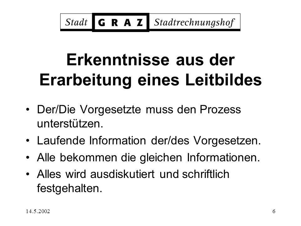 14.5.20026 Erkenntnisse aus der Erarbeitung eines Leitbildes Der/Die Vorgesetzte muss den Prozess unterstützen.
