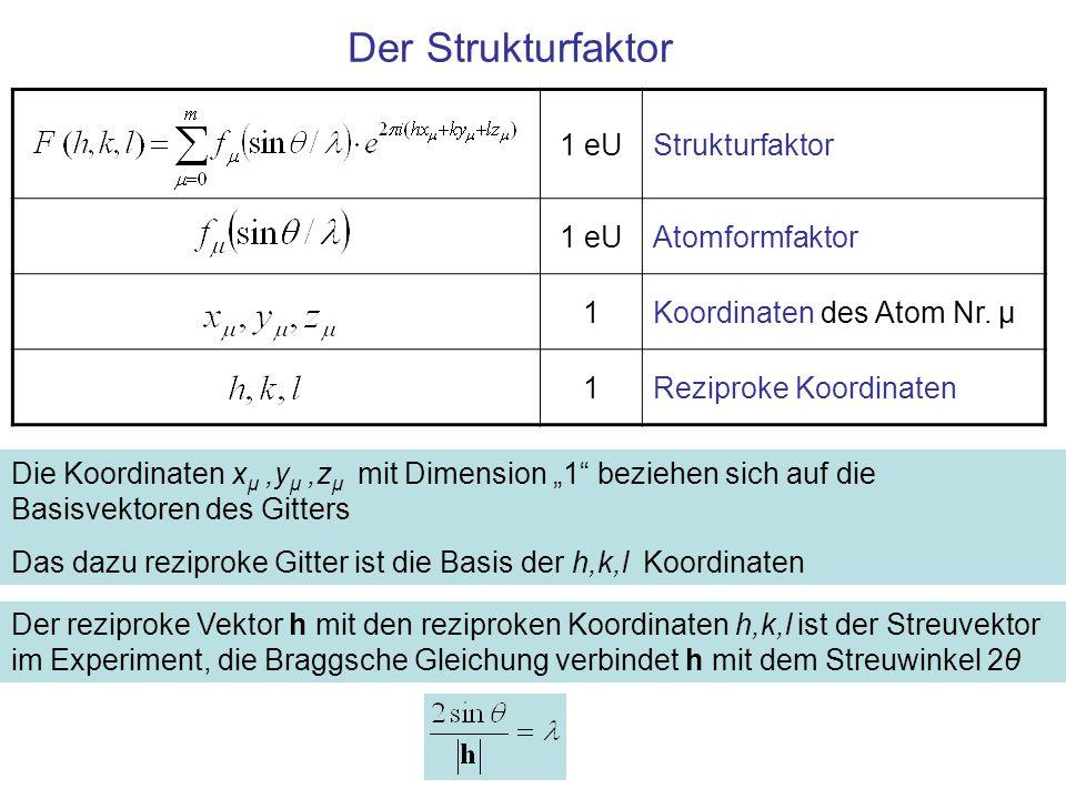 """Quellen zum Atom Formfaktor eUAtomformfaktor 1/mBetrag des Streuvektors Der """"Atom formfaktor für kugelsymmetrische Atome ist für alle Atome, in Abhängigkeit von der Wellenlänge und des Ionisationszustands, in Form von Tabellen oder Koeffizienten eines Polynoms zugänglich Korrekturen für anomale Dispersion: http://physics.nist.gov/PhysRefData/FFast/Text/cover.html http://physics.nist.gov/PhysRefData/FFast/Text/cover.html Koeffizienten der """"X-ray Scattering Factors http://www.isis.rl.ac.uk/ISISPublic/reference/Xray_scatfac.htm http://www.isis.rl.ac.uk/ISISPublic/reference/Xray_scatfac.htm"""
