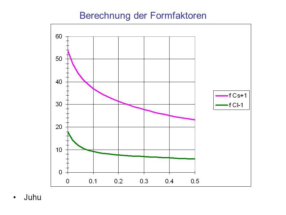 Formfaktoren an Bragg-Positionen Einfluss des Gitters: Nur bei ganzzahligen (hkl) ist der Formfaktor – wegen der Verstärkung um die Anzahl der Elementarzellen - beobachtbar