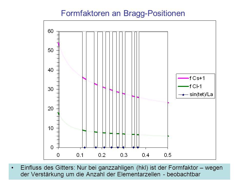 Formfaktoren an Bragg-Positionen Einfluss des Gitters: Nur bei ganzzahligen (hkl) ist der Formfaktor – wegen der Verstärkung um die Anzahl der Element