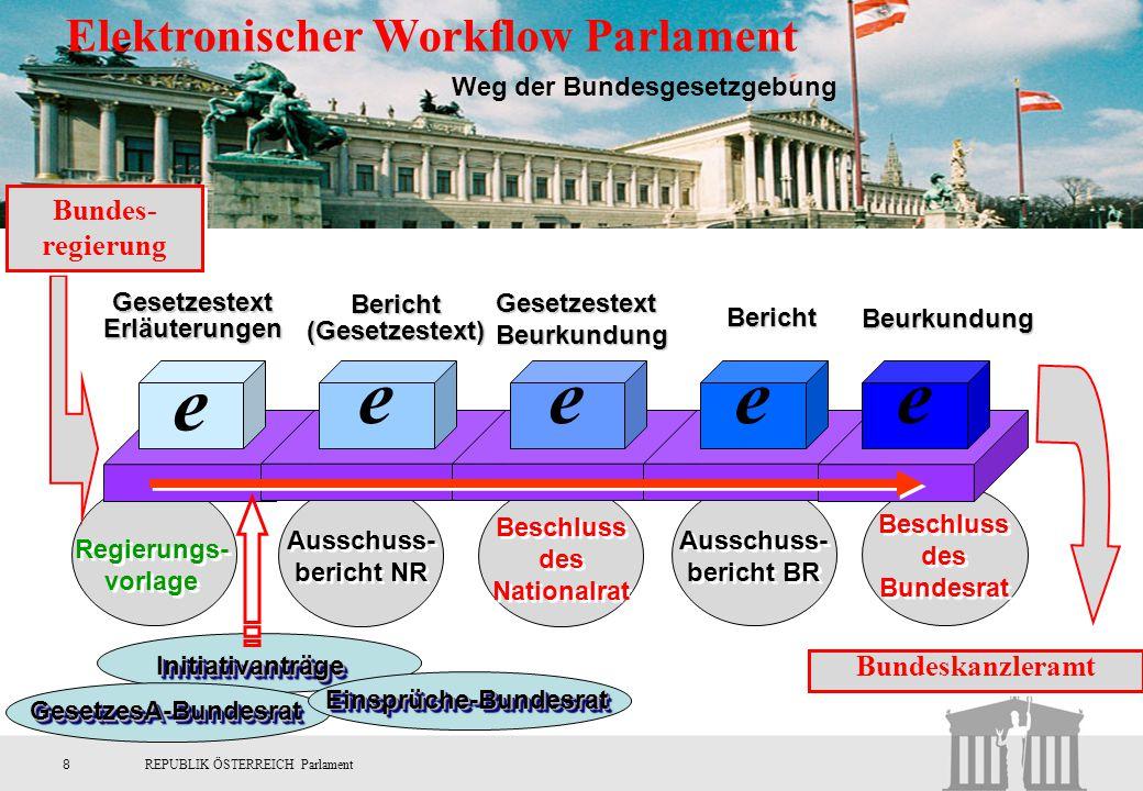 8REPUBLIK ÖSTERREICH Parlament Regierungs- vorlage Regierungs- vorlage Ausschuss- bericht NR Ausschuss- bericht NR Beschluss des Nationalrat Beschluss