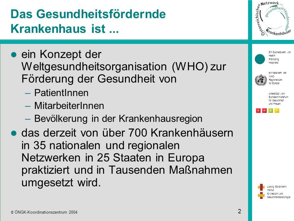 Ein Subnetzwerk von Health Promoting Hospitals ein Netzwerk der WHO Regionalbüro für Europa unterstützt vom Bundesministerium für Gesundheit und Frauen Ludwig Boltzmann- Institut für Medizin und Gesundheitssoziologie © ÖNGK-Koordinationszentrum 2004 2 Das Gesundheitsfördernde Krankenhaus ist...