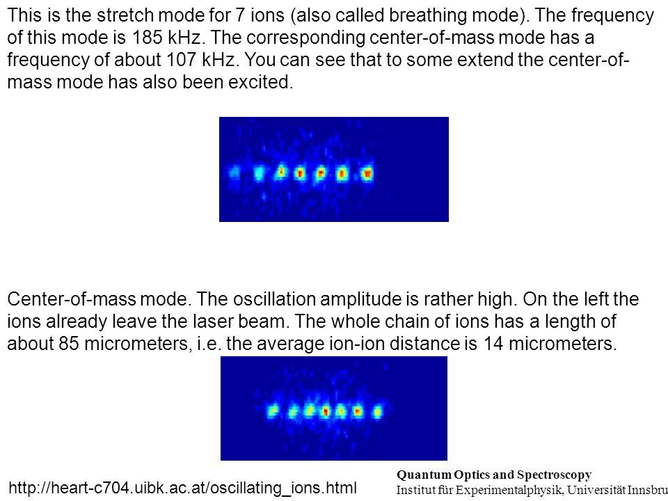 4: Isotopie und Massenbestimmung Nichtganzahlige Massen: Mittelwert der verschiedenen Isotope d.h.