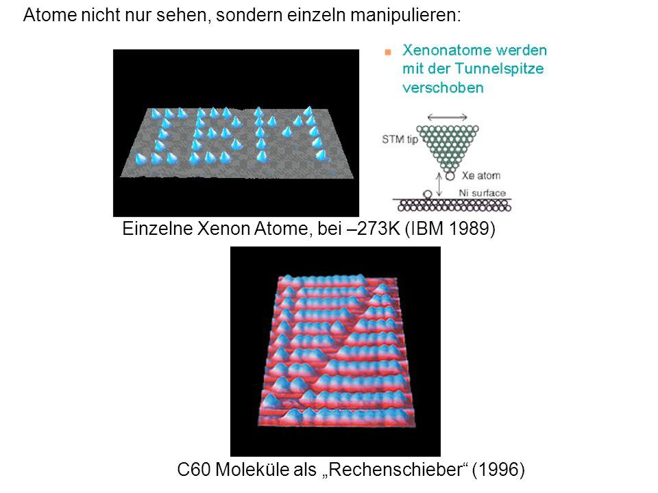 5: Kernstruktur des Atoms Stoßparameter b Streuwinkel Z 1 Z 2 e 2 b= 4  o 2mv 2 sin 2 ( /2) Kann nicht Zielen d.h.