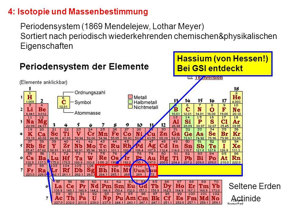 99eV h + He  He 2+ + 2e - e2e2 E e1 =E e2 Polarization e1e1 Einheiten!!