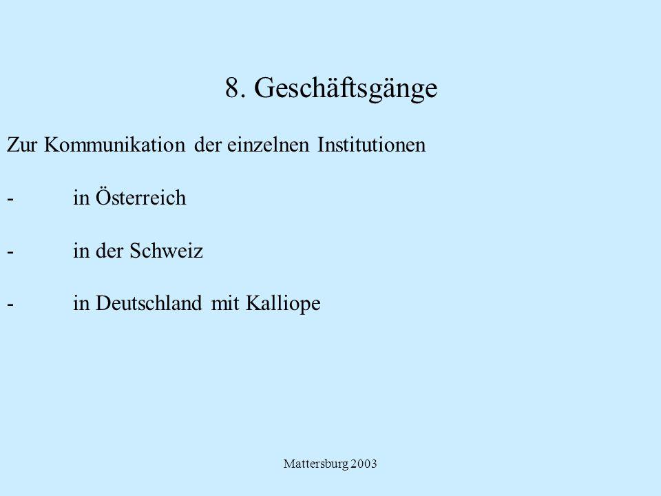 Mattersburg 2003 8. Geschäftsgänge Zur Kommunikation der einzelnen Institutionen -in Österreich -in der Schweiz -in Deutschland mit Kalliope