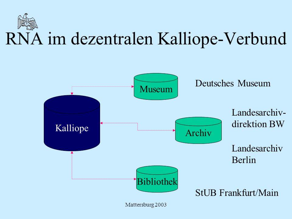 Mattersburg 2003 RNA im dezentralen Kalliope-Verbund Kalliope Museum Archiv Bibliothek Deutsches Museum Landesarchiv- direktion BW Landesarchiv Berlin