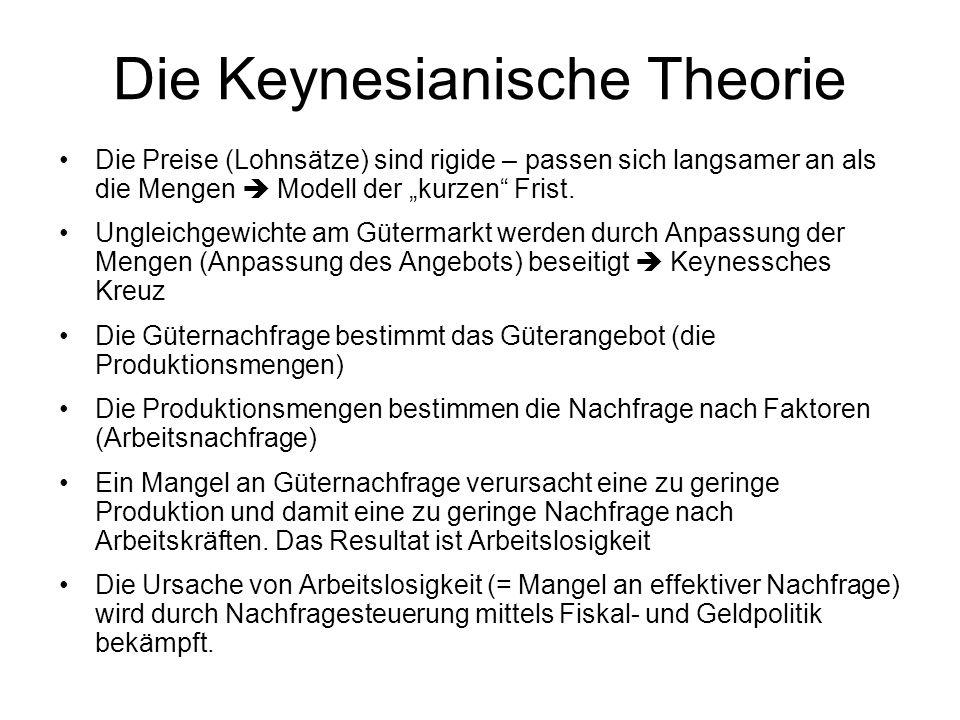 """Die Keynesianische Theorie Die Preise (Lohnsätze) sind rigide – passen sich langsamer an als die Mengen  Modell der """"kurzen Frist."""