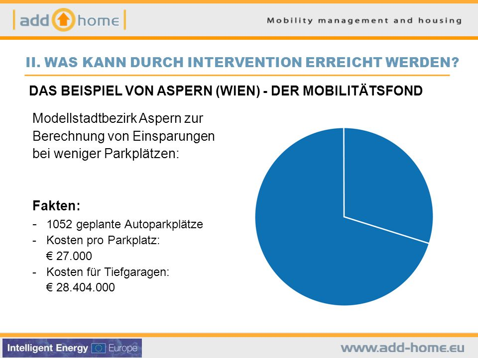 DAS BEISPIEL VON ASPERN (WIEN) - DER MOBILITÄTSFOND Modellstadtbezirk Aspern zur Berechnung von Einsparungen bei weniger Parkplätzen: Fakten: - 1052 geplante Autoparkplätze - Kosten pro Parkplatz: € 27.000 - Kosten für Tiefgaragen: € 28.404.000 II.