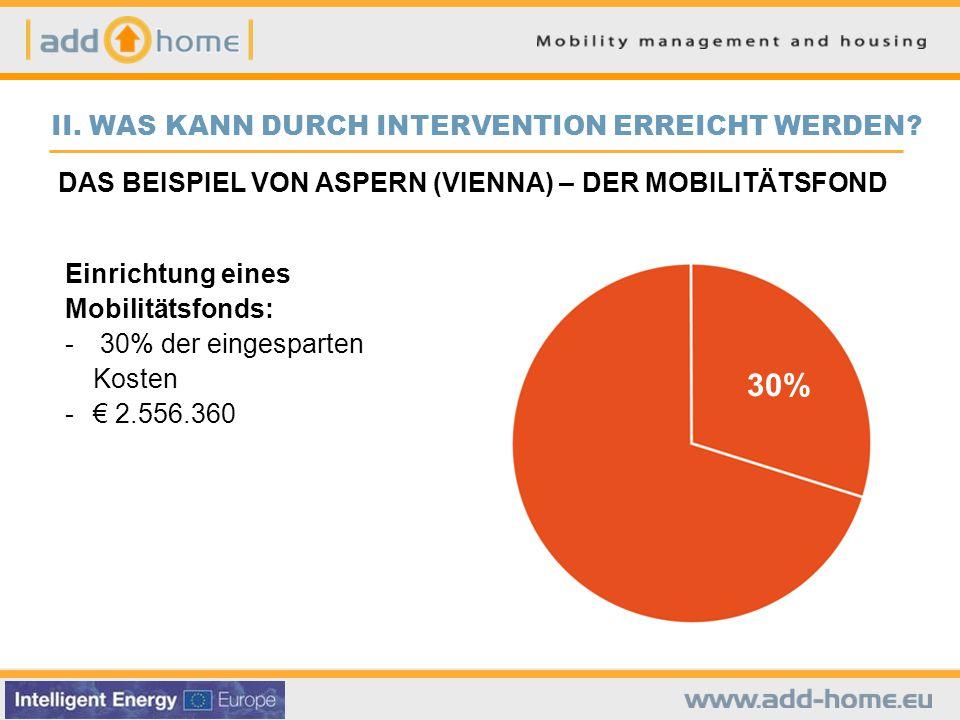 DAS BEISPIEL VON ASPERN (VIENNA) – DER MOBILITÄTSFOND Einrichtung eines Mobilitätsfonds: - 30% der eingesparten Kosten - € 2.556.360 30% II.