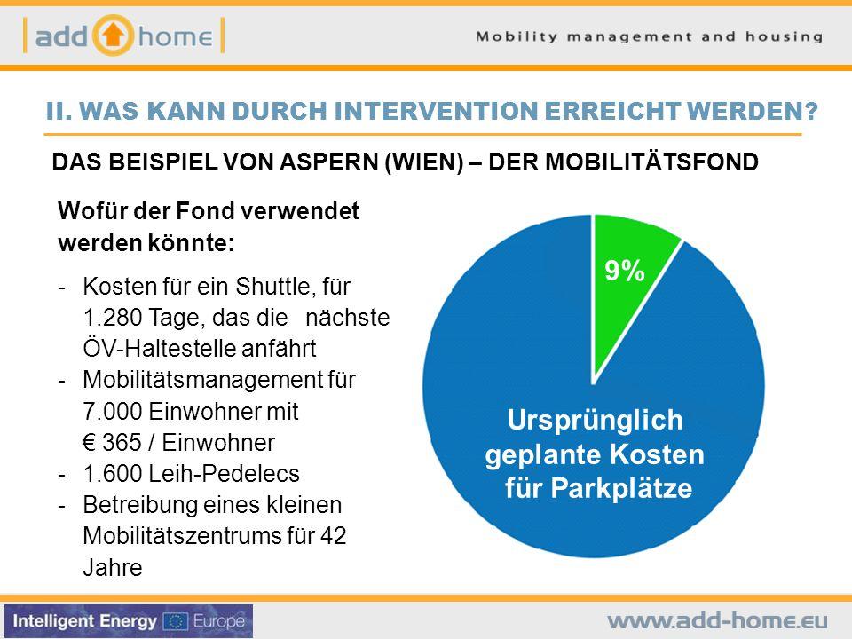 DAS BEISPIEL VON ASPERN (WIEN) – DER MOBILITÄTSFOND Wofür der Fond verwendet werden könnte: - Kosten für ein Shuttle, für 1.280 Tage, das die nächste ÖV-Haltestelle anfährt - Mobilitätsmanagement für 7.000 Einwohner mit € 365 / Einwohner - 1.600 Leih-Pedelecs - Betreibung eines kleinen Mobilitätszentrums für 42 Jahre 30% 9% II.