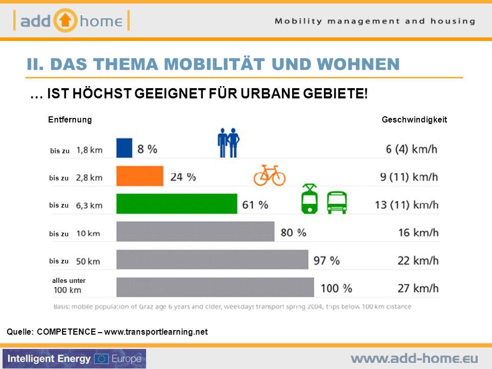 Quelle: COMPETENCE – www.transportlearning.net … IST HÖCHST GEEIGNET FÜR URBANE GEBIETE.