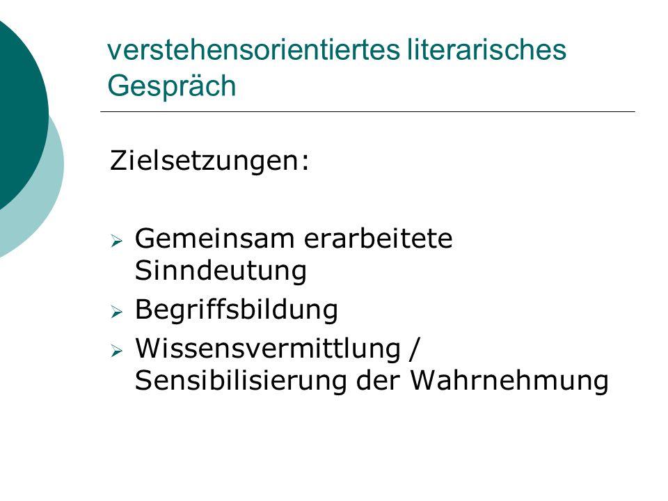 verstehensorientiertes literarisches Gespräch Zielsetzungen:  Gemeinsam erarbeitete Sinndeutung  Begriffsbildung  Wissensvermittlung / Sensibilisie
