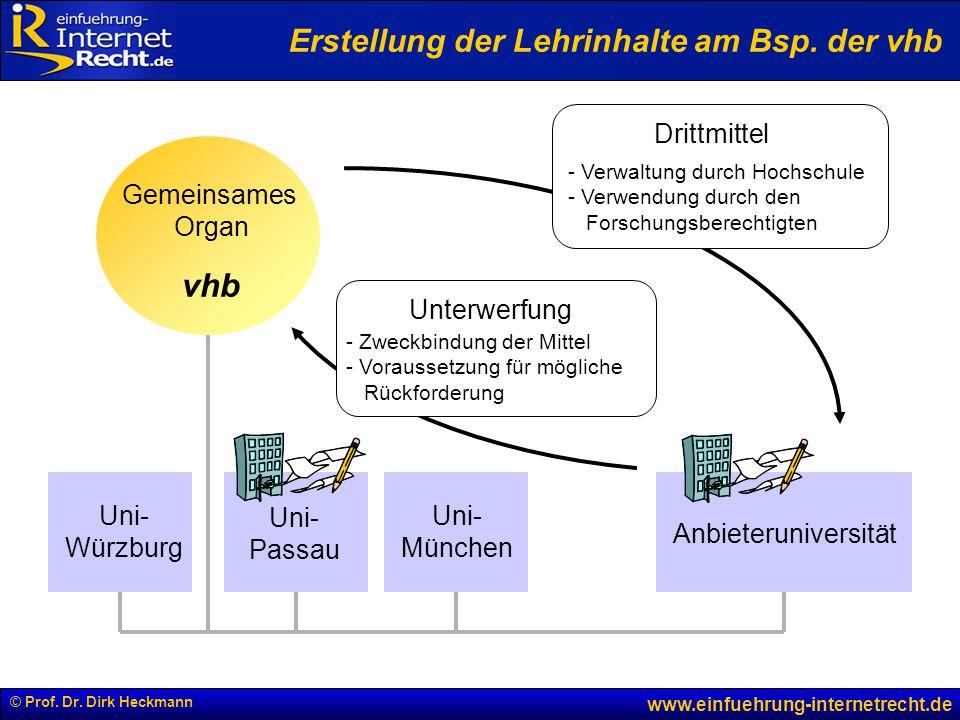 © Prof. Dr. Dirk Heckmann www.einfuehrung-internetrecht.de Erstellung der Lehrinhalte am Bsp. der vhb Gemeinsames Organ vhb Anbieteruniversität Uni- M