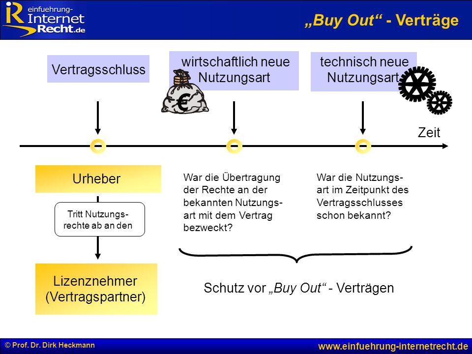 """© Prof. Dr. Dirk Heckmann www.einfuehrung-internetrecht.de Lizenznehmer (Vertragspartner) Urheber Vertragsschluss Schutz vor """"Buy Out"""" - Verträgen Tri"""