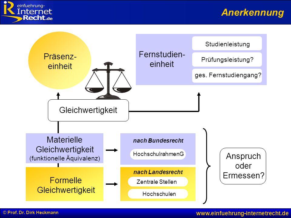 © Prof. Dr. Dirk Heckmann www.einfuehrung-internetrecht.de Präsenz- einheit Gleichwertigkeit Materielle Gleichwertigkeit (funktionelle Äquivalenz) For