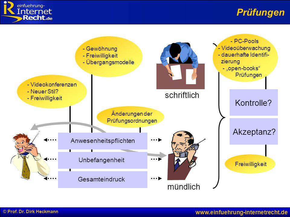 © Prof. Dr. Dirk Heckmann www.einfuehrung-internetrecht.de Prüfungen schriftlich mündlich Kontrolle? - PC-Pools - Videoüberwachung - dauerhafte Identi