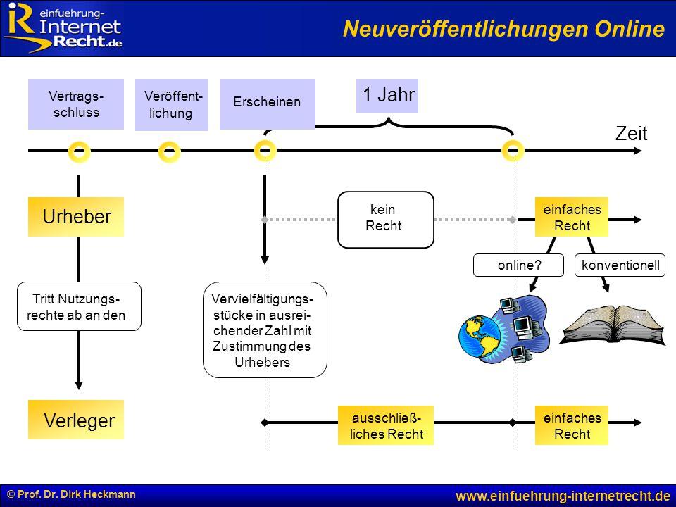 © Prof. Dr. Dirk Heckmann www.einfuehrung-internetrecht.de Verleger Urheber Vertrags- schluss Tritt Nutzungs- rechte ab an den Neuveröffentlichungen O