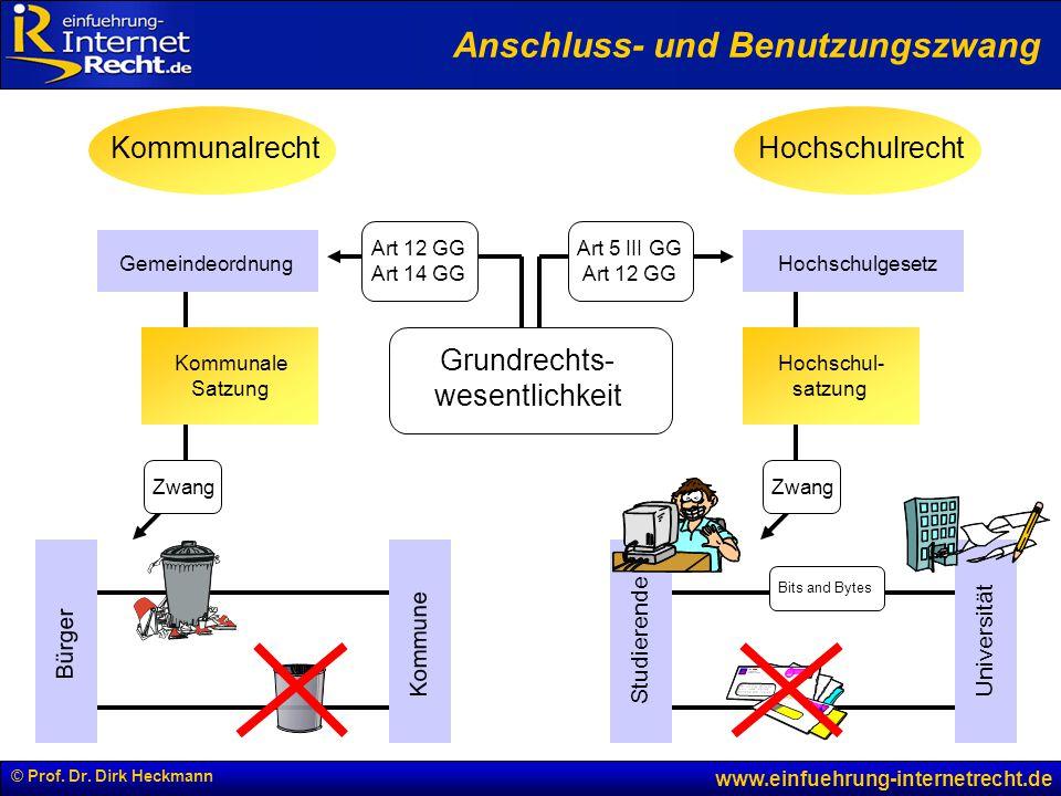 © Prof. Dr. Dirk Heckmann www.einfuehrung-internetrecht.de Anschluss- und Benutzungszwang Grundrechts- wesentlichkeit Kommunalrecht Gemeindeordnung Ko