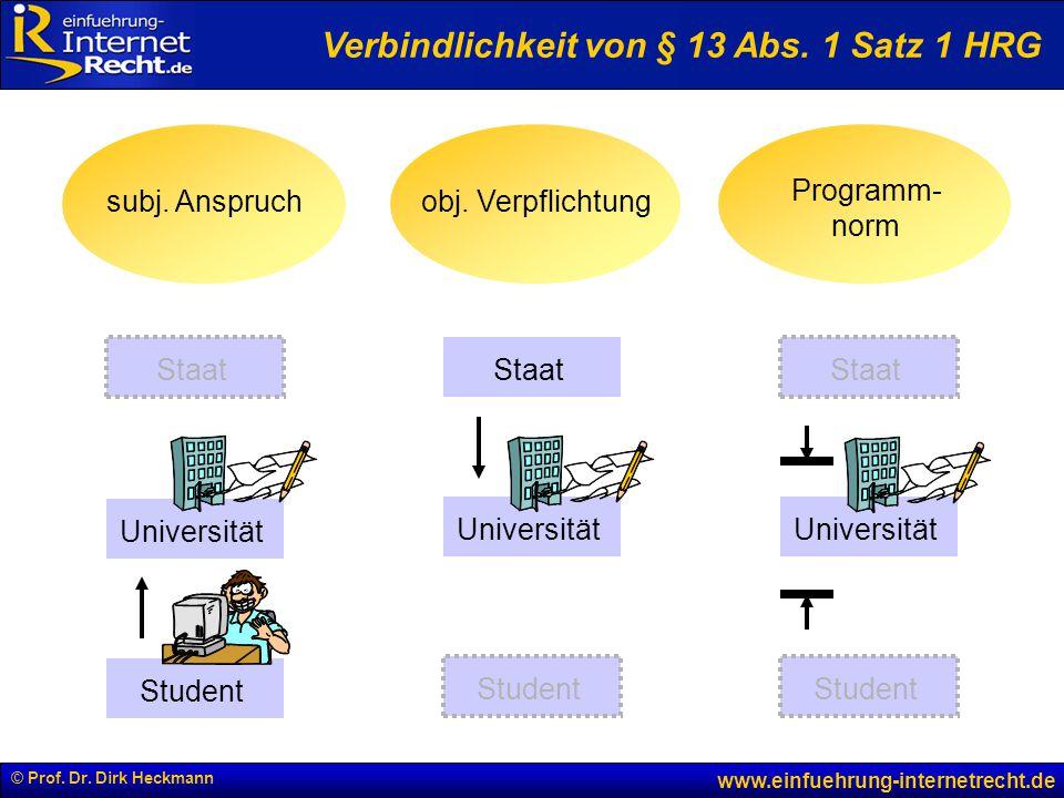 © Prof. Dr. Dirk Heckmann www.einfuehrung-internetrecht.de Verbindlichkeit von § 13 Abs. 1 Satz 1 HRG obj. Verpflichtung Staat Universität Student Pro