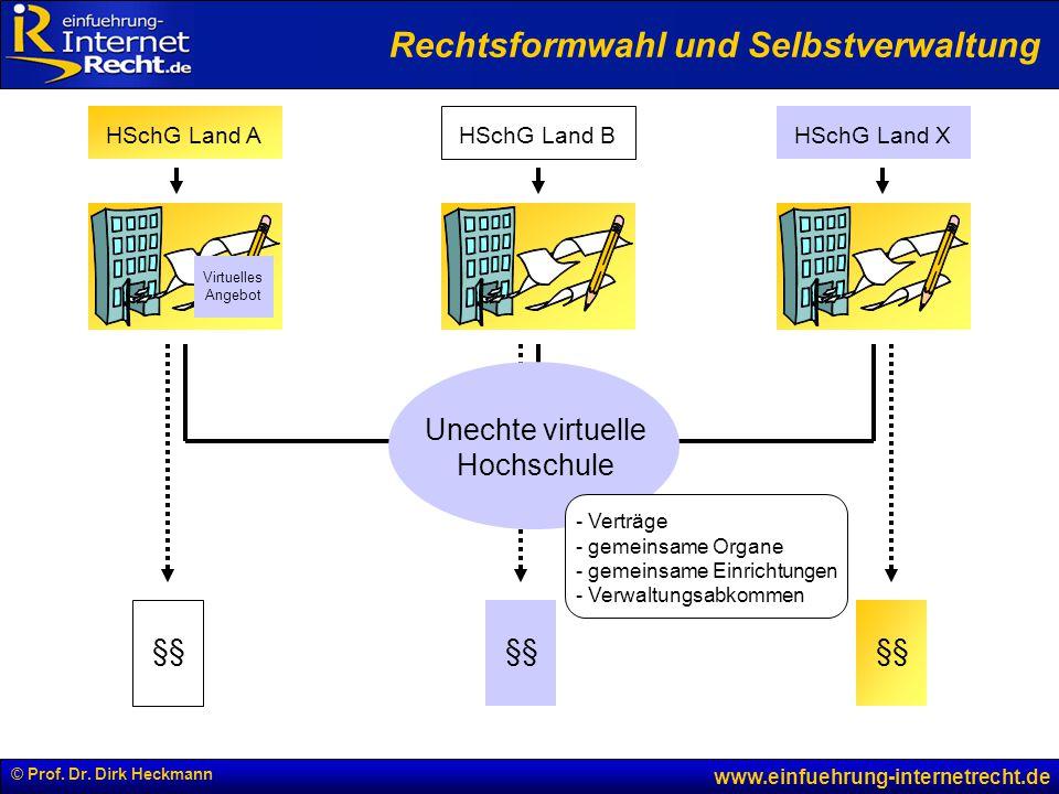 © Prof. Dr. Dirk Heckmann www.einfuehrung-internetrecht.de Rechtsformwahl und Selbstverwaltung HSchG Land A HSchG Land BHSchG Land X Virtuelles Angebo