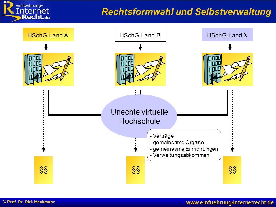 © Prof. Dr. Dirk Heckmann www.einfuehrung-internetrecht.de Rechtsformwahl und Selbstverwaltung Unechte virtuelle Hochschule §§ HSchG Land AHSchG Land