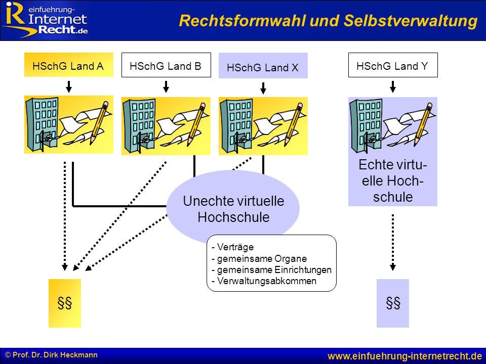 © Prof. Dr. Dirk Heckmann www.einfuehrung-internetrecht.de Rechtsformwahl und Selbstverwaltung Unechte virtuelle Hochschule HSchG Land AHSchG Land B H