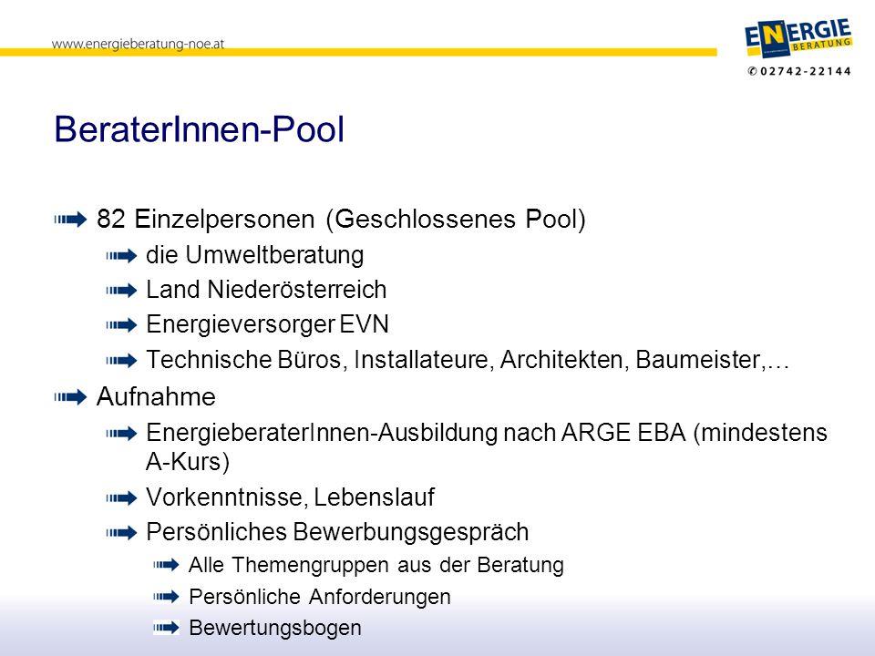 BeraterInnen-Pool 82 Einzelpersonen (Geschlossenes Pool) die Umweltberatung Land Niederösterreich Energieversorger EVN Technische Büros, Installateure