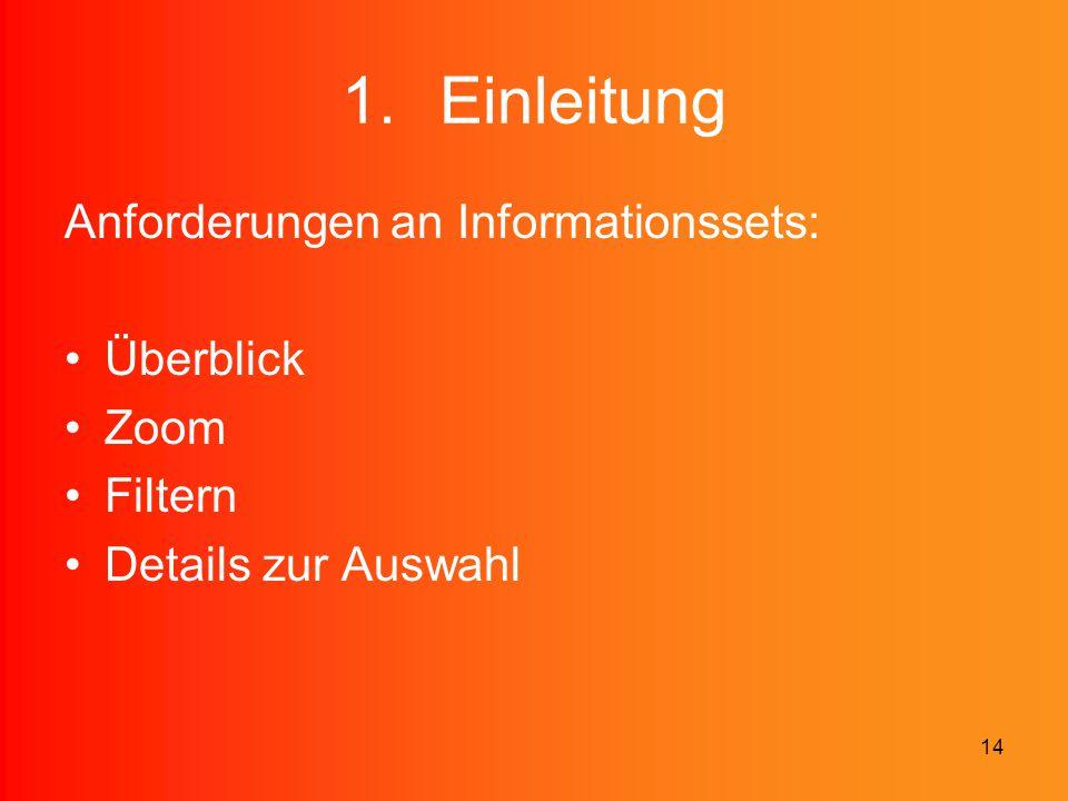 14 1.Einleitung Anforderungen an Informationssets: Überblick Zoom Filtern Details zur Auswahl