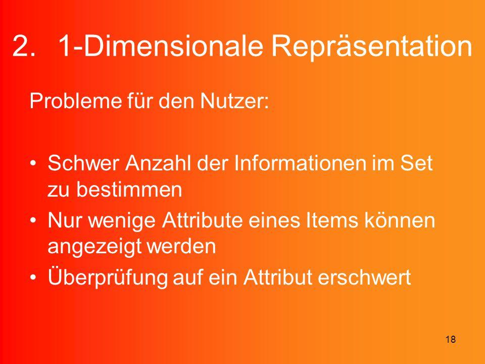 18 2.1-Dimensionale Repräsentation Probleme für den Nutzer: Schwer Anzahl der Informationen im Set zu bestimmen Nur wenige Attribute eines Items könne