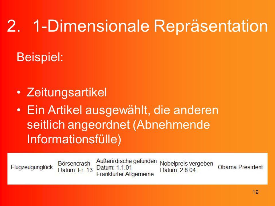 19 2.1-Dimensionale Repräsentation Beispiel: Zeitungsartikel Ein Artikel ausgewählt, die anderen seitlich angeordnet (Abnehmende Informationsfülle)