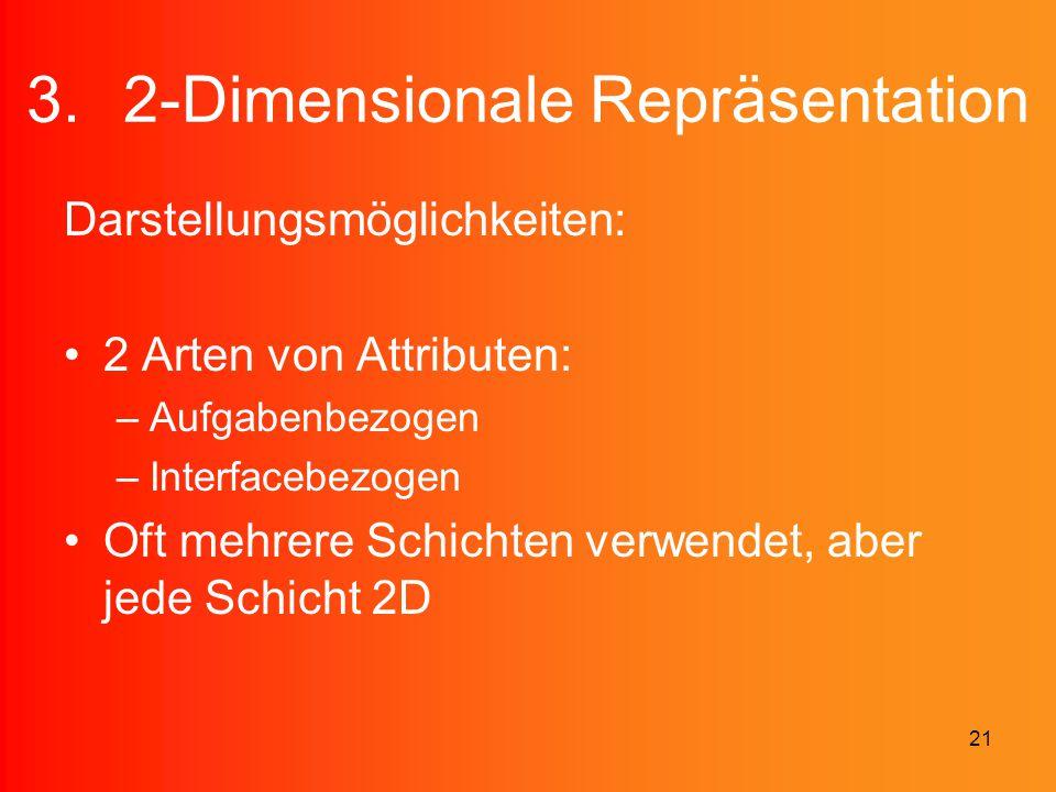 21 3.2-Dimensionale Repräsentation Darstellungsmöglichkeiten: 2 Arten von Attributen: –Aufgabenbezogen –Interfacebezogen Oft mehrere Schichten verwend