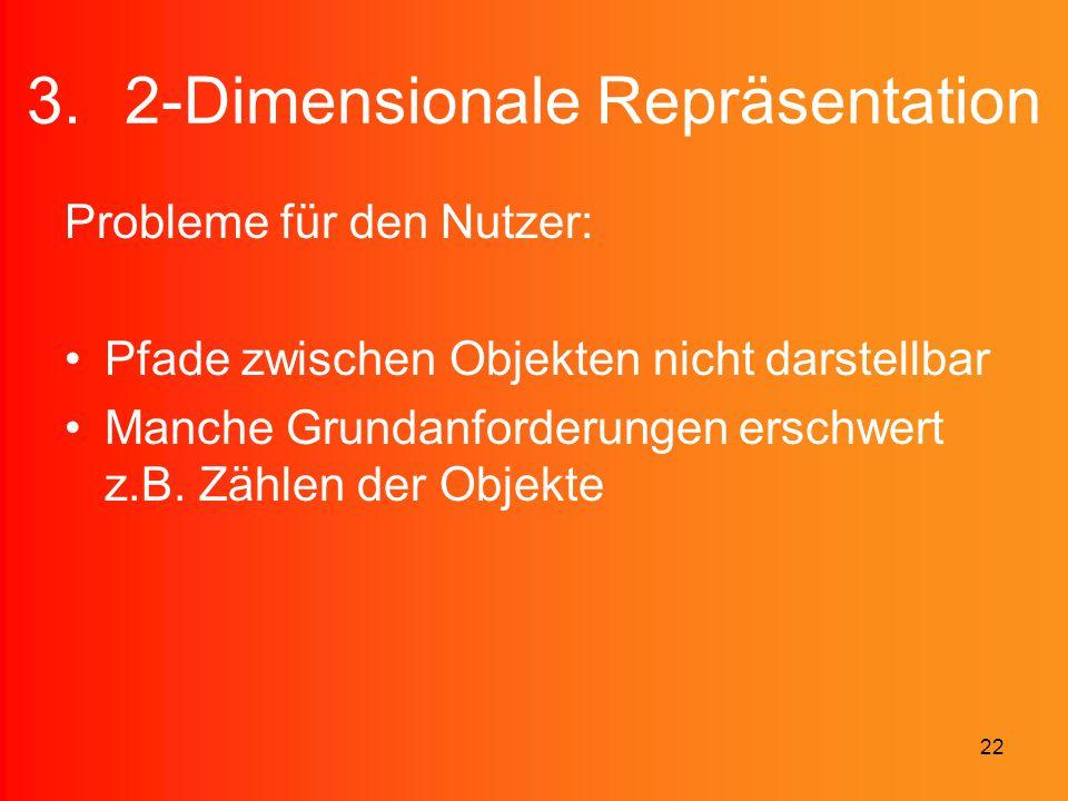 22 3.2-Dimensionale Repräsentation Probleme für den Nutzer: Pfade zwischen Objekten nicht darstellbar Manche Grundanforderungen erschwert z.B. Zählen