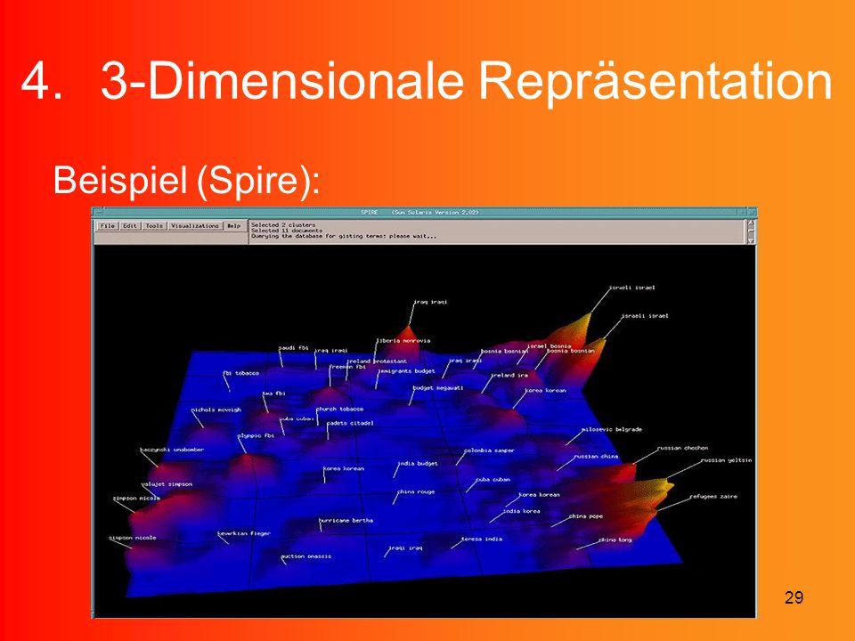 29 4.3-Dimensionale Repräsentation Beispiel (Spire):