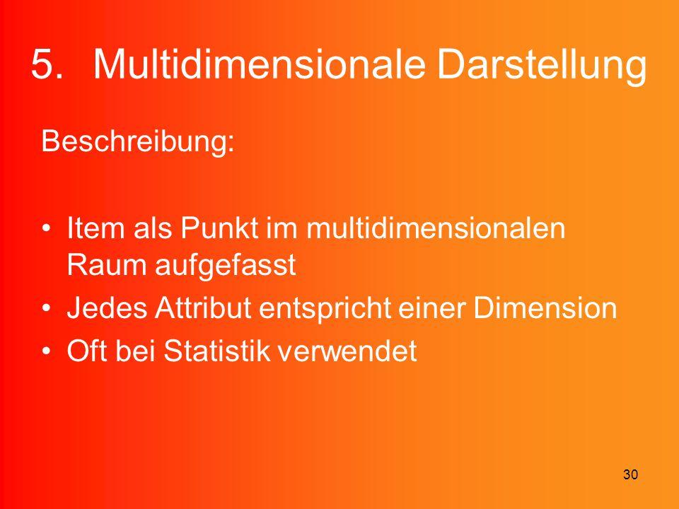 30 5.Multidimensionale Darstellung Beschreibung: Item als Punkt im multidimensionalen Raum aufgefasst Jedes Attribut entspricht einer Dimension Oft be