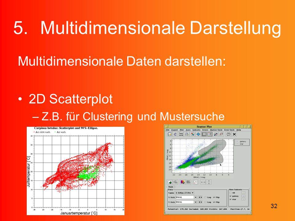 32 5.Multidimensionale Darstellung Multidimensionale Daten darstellen: 2D Scatterplot –Z.B. für Clustering und Mustersuche