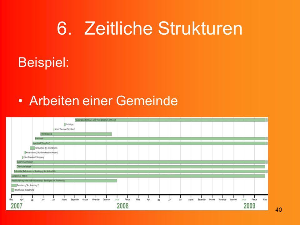 40 6.Zeitliche Strukturen Beispiel: Arbeiten einer Gemeinde