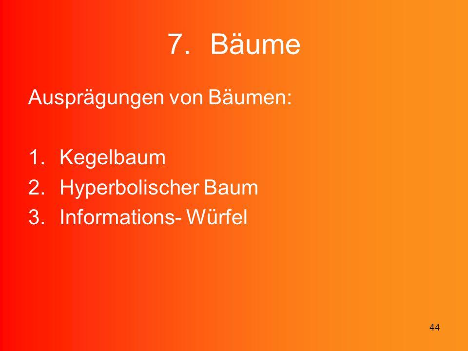 44 7.Bäume Ausprägungen von Bäumen: 1.Kegelbaum 2.Hyperbolischer Baum 3.Informations- Würfel