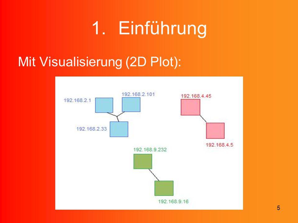 5 1.Einführung Mit Visualisierung (2D Plot):