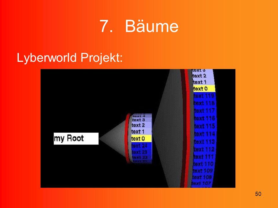 50 7.Bäume Lyberworld Projekt: