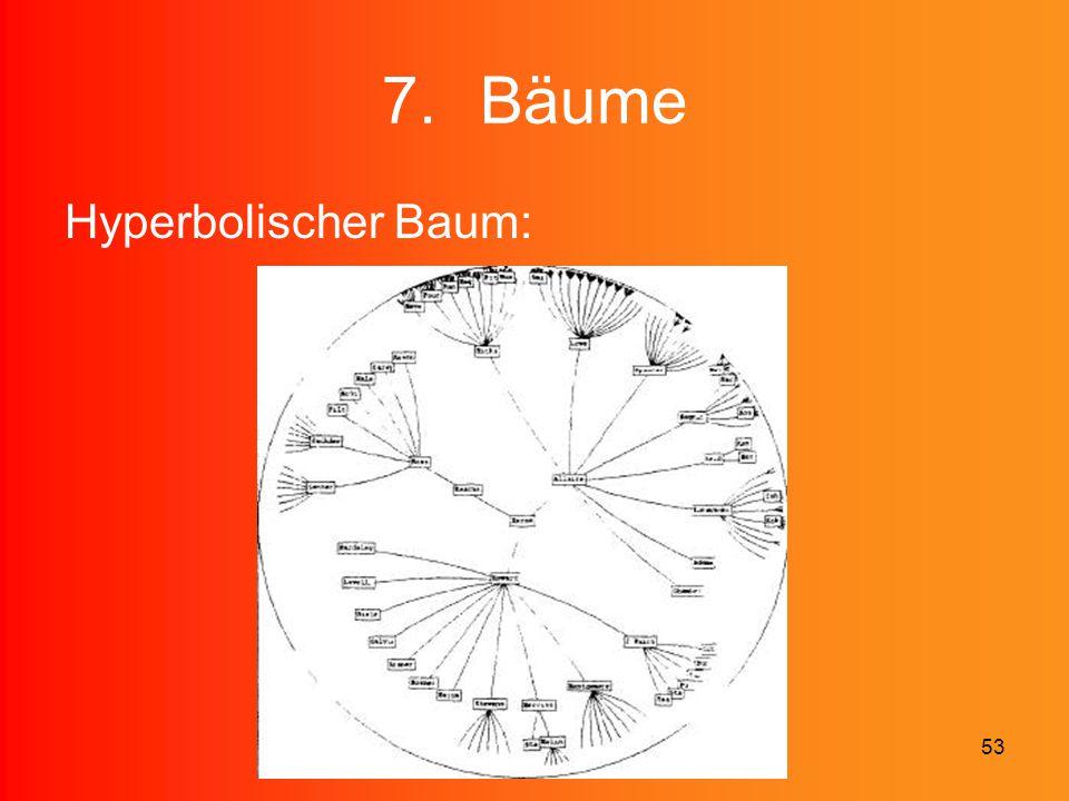 53 7.Bäume Hyperbolischer Baum: