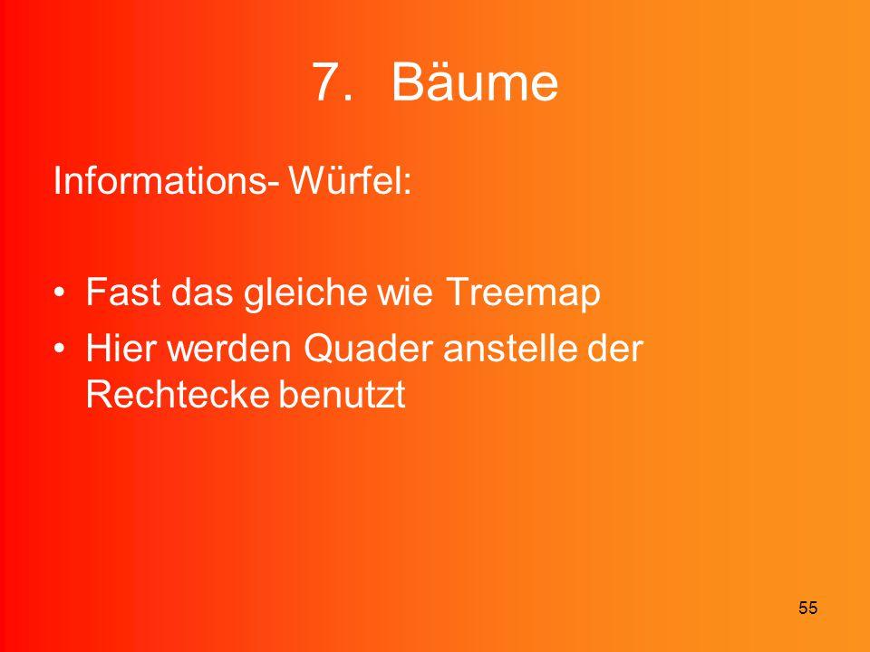 55 7.Bäume Informations- Würfel: Fast das gleiche wie Treemap Hier werden Quader anstelle der Rechtecke benutzt