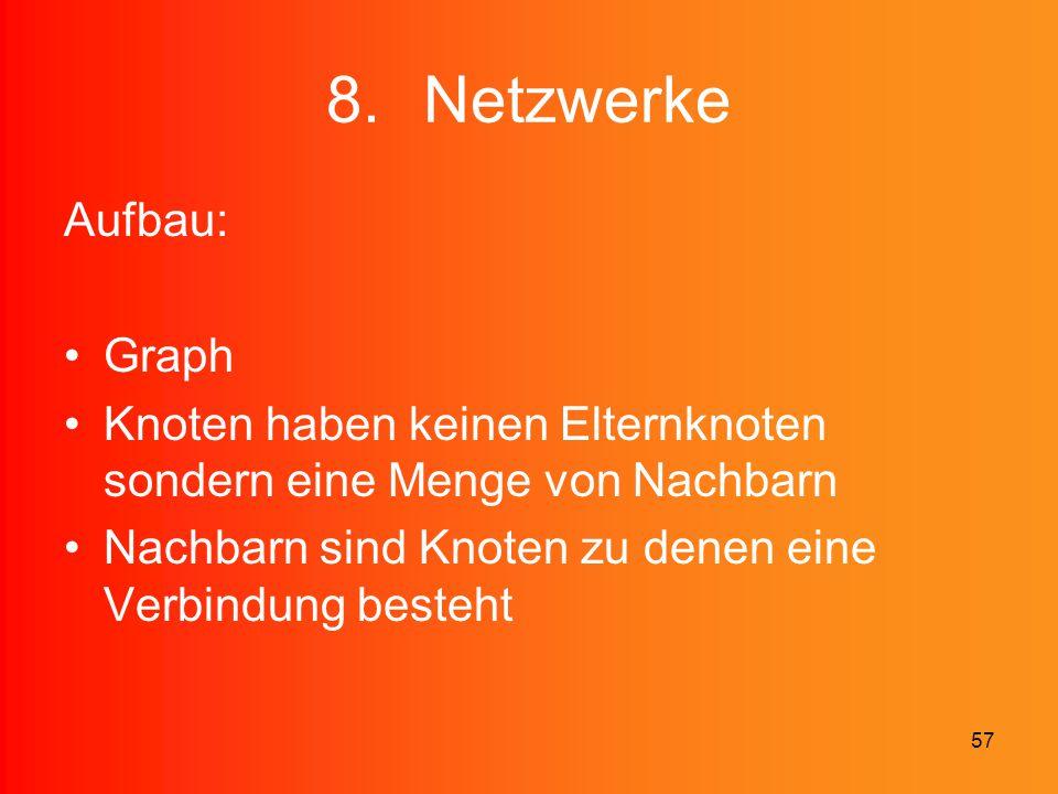 57 8.Netzwerke Aufbau: Graph Knoten haben keinen Elternknoten sondern eine Menge von Nachbarn Nachbarn sind Knoten zu denen eine Verbindung besteht